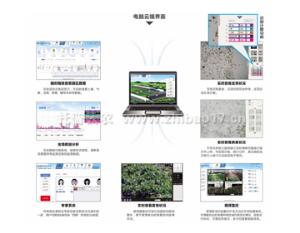 农林四情监测系统
